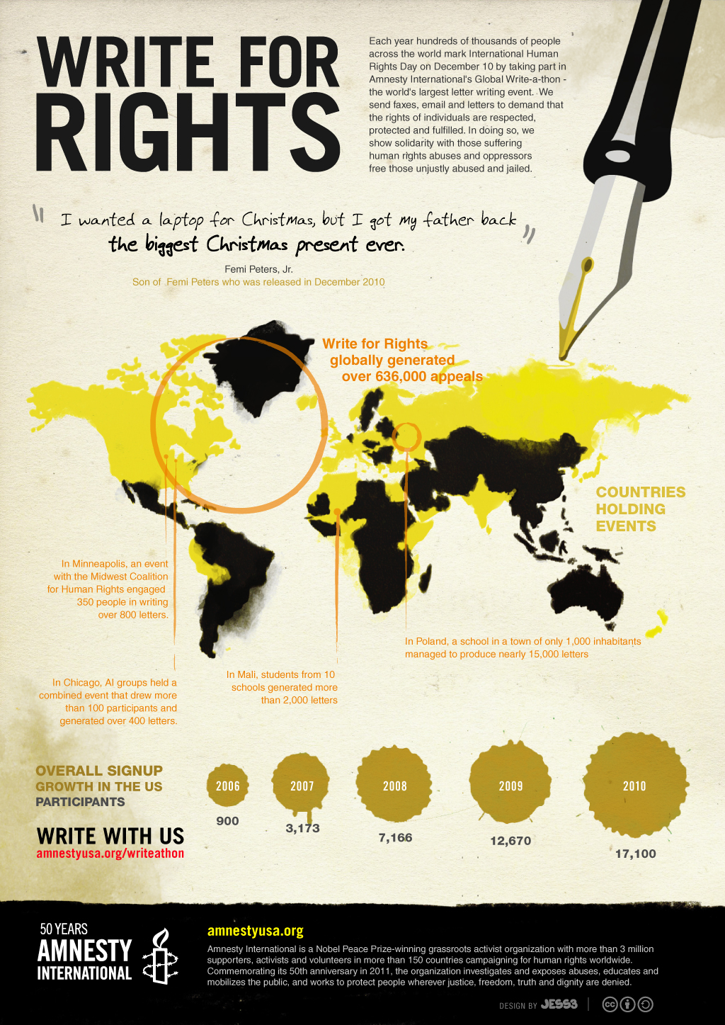 Write for Rights